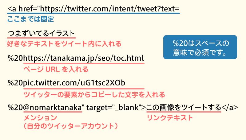 画像ツイートをするリンク設定を解説
