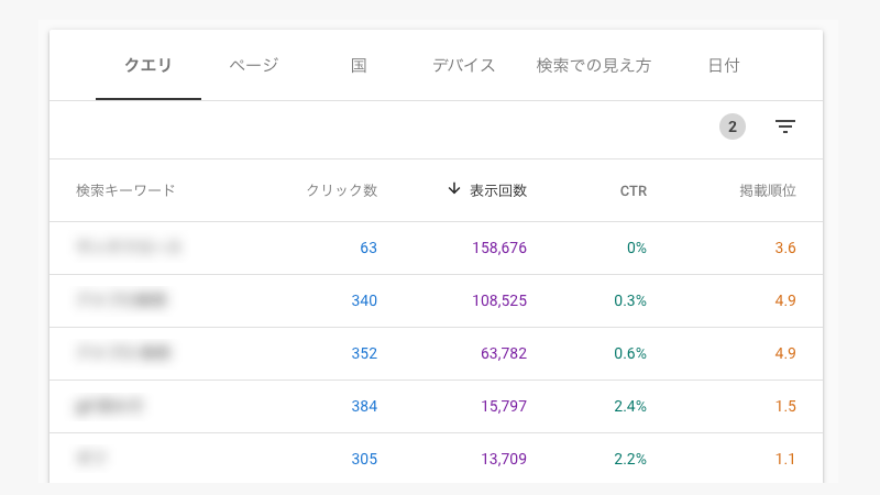 Search Consoleのフィルタ結果