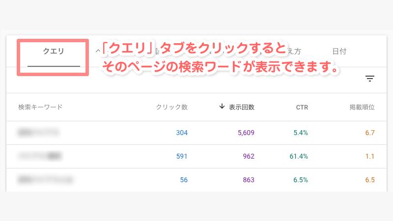 「クエリ」タブをクリックするとそのページの検索ワードが表示できます。